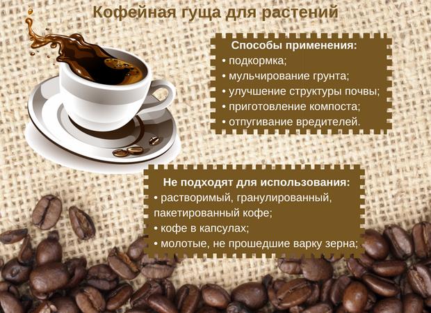Способы применения кофе